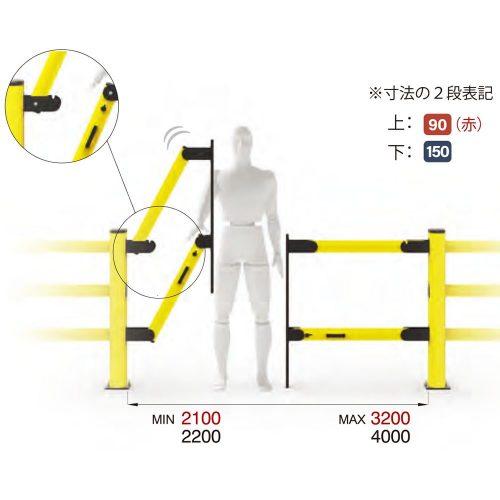 柵型ガード PED 90/150mm用 リフト扉 LIFT GATE 寸法図