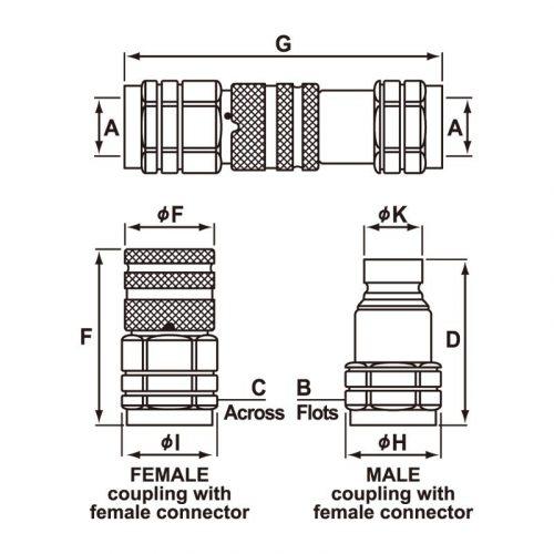 フラットフェイスカプラHQシリーズ HQ12 寸法図