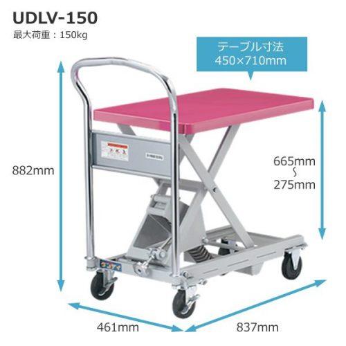 ダンディレベラー スプリング式レベル台車 UDLV-500 寸法図